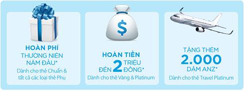Mở thẻ tín dụng ANZ miễn phí được tặng Vali du lịch và nhiều ưu đãi khác
