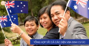 Top 10 công ty tư vấn định cư nước ngoài uy tín nhất Việt Nam